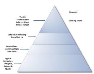 Character_Pyramid_Tool_Toolkit